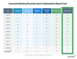 Consumer Proximity Search Optimization Report Card