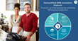 StartupWind launches SMB Innovation Platform to democratize Silicon Valley know-how and make it available for main street SMB entrepreneurs