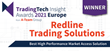 Redline Trading Solutions's Order Execution Gateway Named Best High Performance Market Access Solution