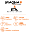 Kim Tindall & Associates Joins Magna Legal Services