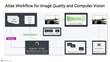 Algolux Atlas Camera Optimization Suite workflow for image quality and computer vision