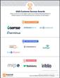 The Top Account-Based Marketing Platforms According to the FeaturedCustomers Spring 2021 Customer Success Report Rankings