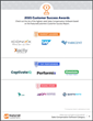 The Top Sales Compensation Software Vendors According to the FeaturedCustomers Spring 2021 Customer Success Report Rankings