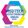 HANDLE Global Wins 2021 MedTech Breakthrough Award for Best Data Visualization Solution