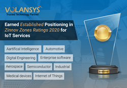 VOLANSYS Earned Established Positioning in Zinnov Zones Ratings 2020 for IoT Services
