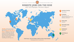 Remote Jobs on the Rise: 2021 Q3 Employer Partners Report from Virtual Vocations. 88.89% of Virtual Vocations Q3 Employer Partners for 2021 are based in the United States.